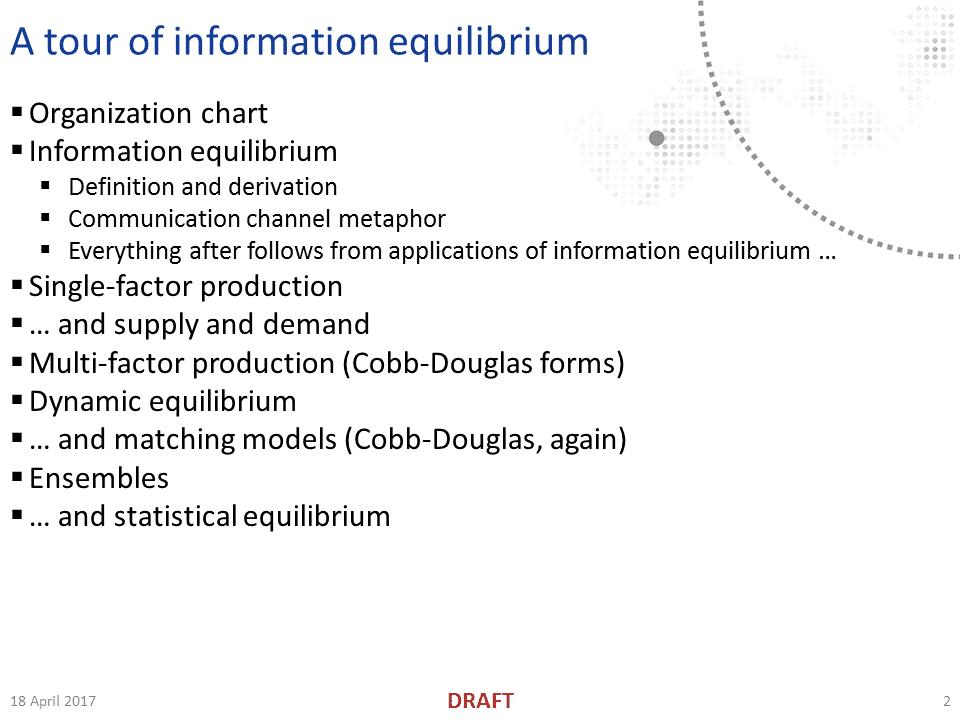 Information transfer economics a tour of information equilibrium information transfer economics freerunsca Gallery