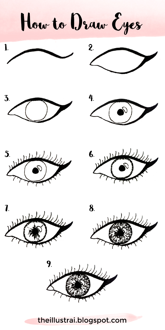 In this simple tutorial, I will show you my go to method of how to draw eyes