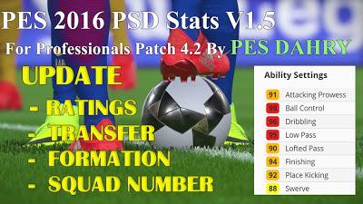 PES 2016 PSD Stats V1.6 untuk PES Professional Patch 4.2