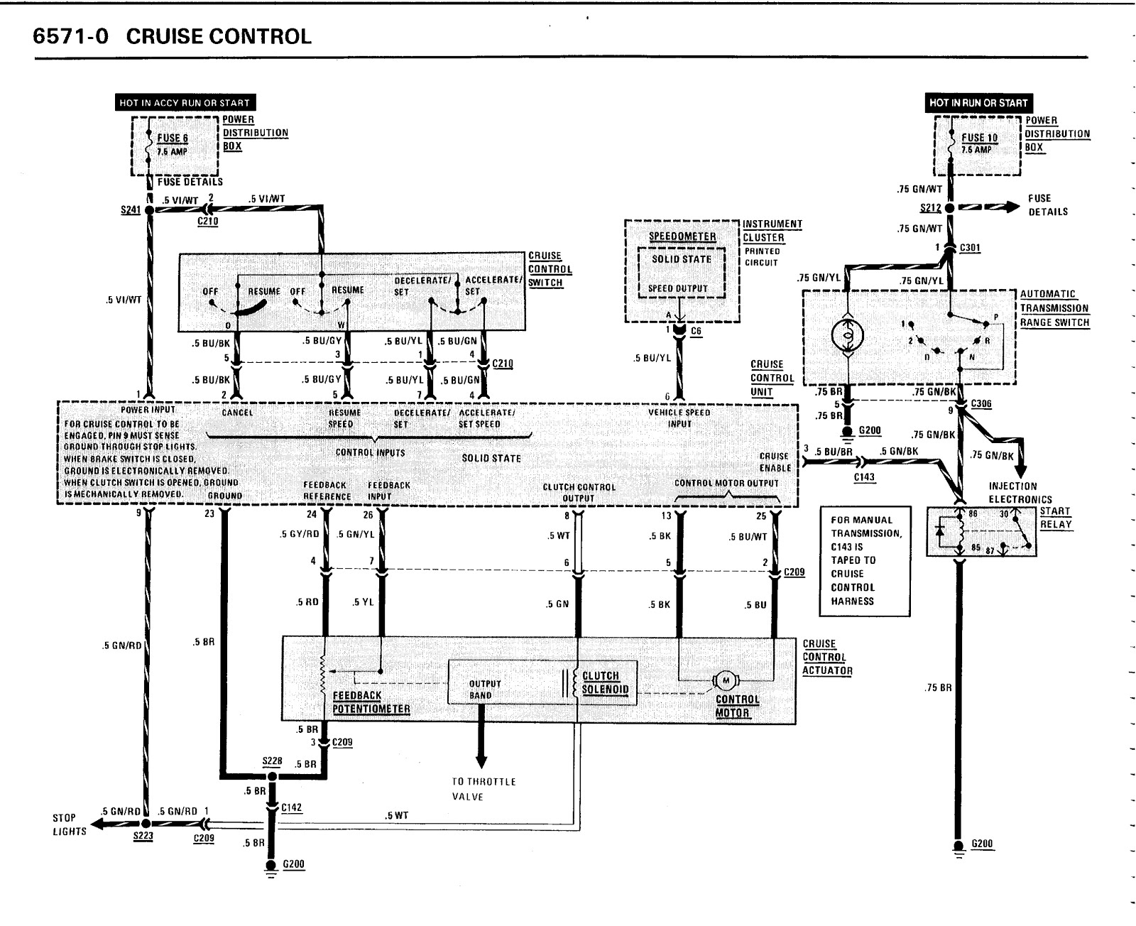 Oldsmobile Cruise Control Wiring Diagram