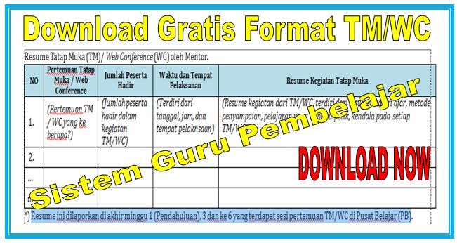 Download Gratis Format Resume Tatap Muka (TM)/ Web Conference (WC) Guru Pembelajar (GP)