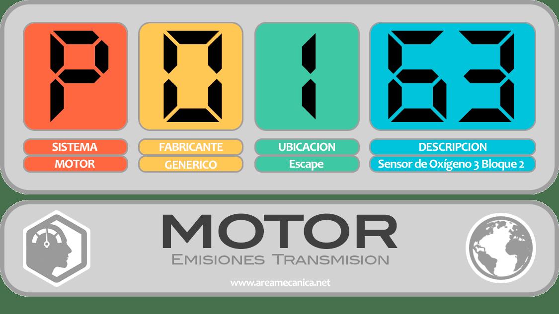 CODIGOS DE FALLA (P0100-P01FF) MOTOR | OBD2 | DTC