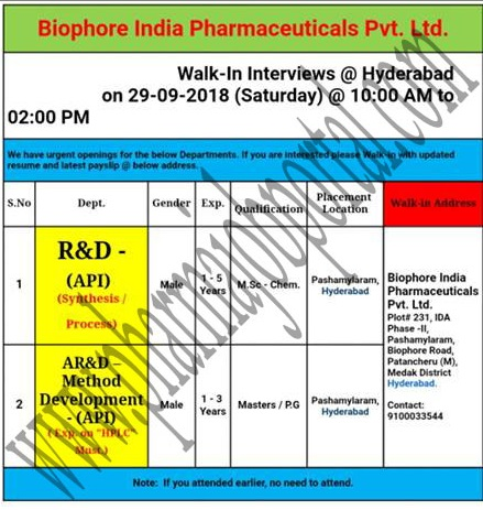 Biophore India Pharmaceuticals Pvt. Ltd Walk In Interview at 29 Sep