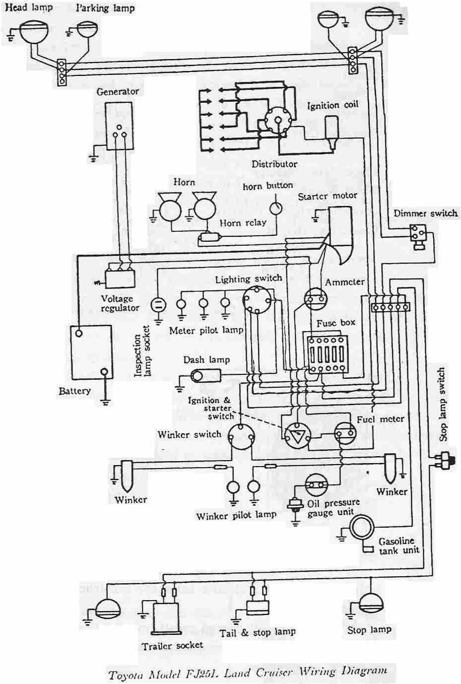 toyota land cruiser car wiring diagram
