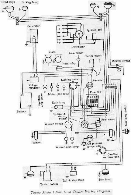 Toyota Land Cruiser FJ25 Electrical Wiring Diagram   All