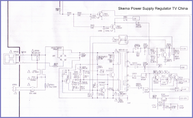 Gambar Skema Blog Power Supply Regulator Mesin TV brand China