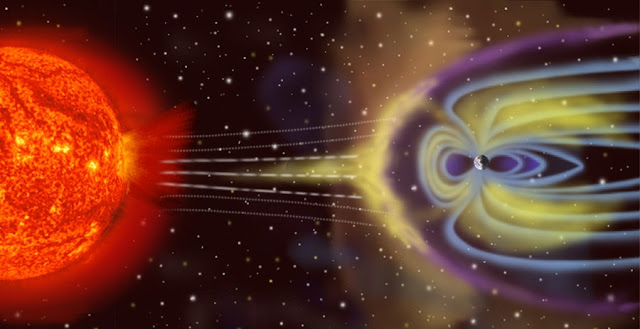 Artist's depiction of solar wind particles interacting with Earth's magnetosphere. Sizes are not to scale.  Credit: NASA via Wikicommons