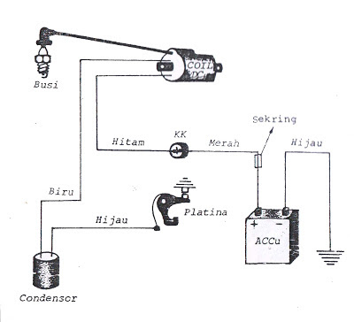Wiring Diagram Kelistrikan Sepeda Motor on wiring diagram of refrigerator compressor