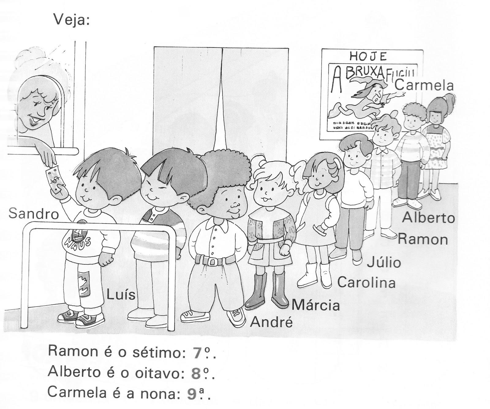 Numeros Ordinais Hora De Colorir Atividades Escolares