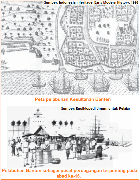 Peta pelabuhan kerajaan banten Banten sebagai pusat perdagangan
