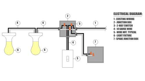 wardworks electrical adding a switch and lights rh withwardworks blogspot com Garage Wiring Plans Lift Master Garage Door Opener Wiring-Diagram