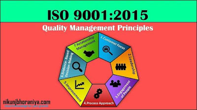 Quality Management Principles ISO 9001 2015