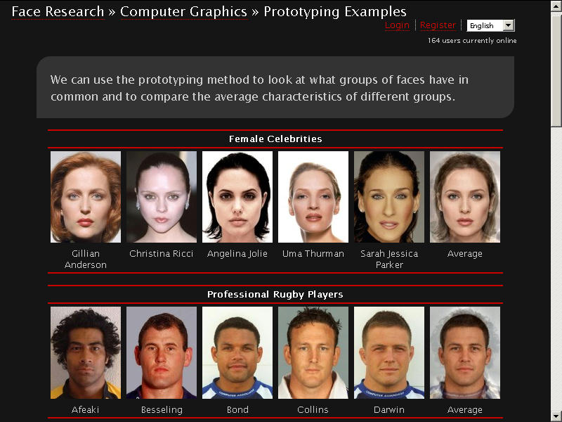 face recognition dating