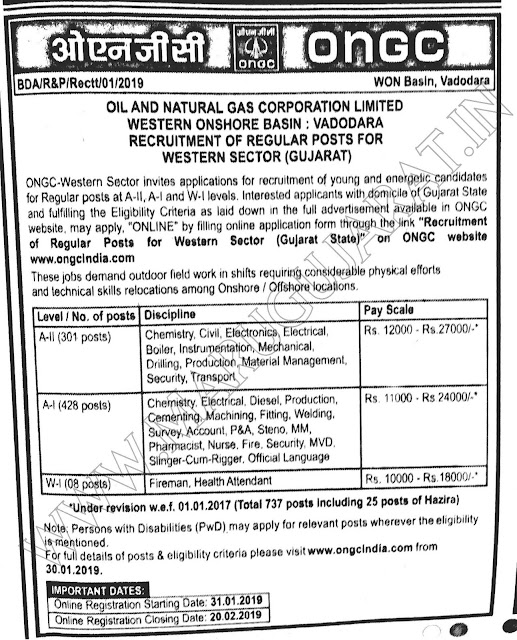 ONGC Gujarat Recruitment for 737 Technical Assistant