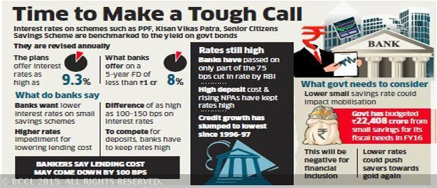 Kotak Mahindra Home Loan Interest Rate