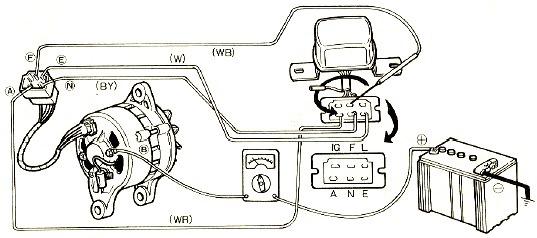 Mazda 929 Partea Electrica A Motorului Si Verificarea