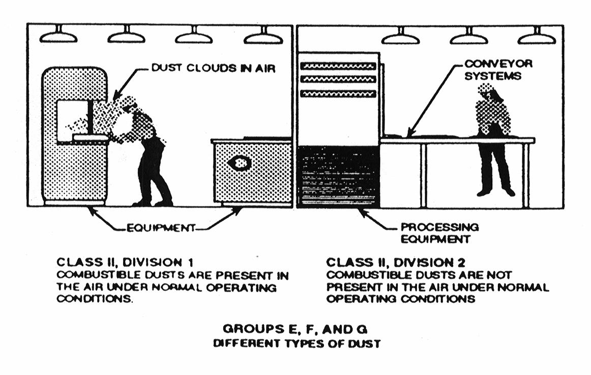 100+ Hazardous Class 1 Division 2 – yasminroohi