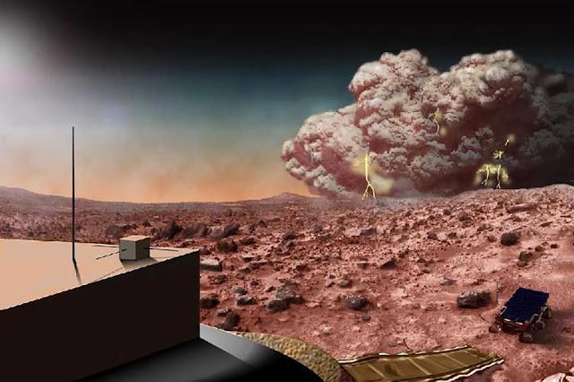 Tempestade em Marte