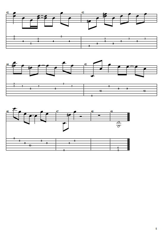 Radiohead - Creep Tabs  Learn Radiohead - Creep Tabs On Guitar Creep Tab by Radiohead