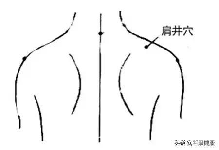 3個簡單動作,告別肩周炎,早學早輕鬆