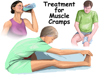 What Foods Are Good For Muscle Spasms