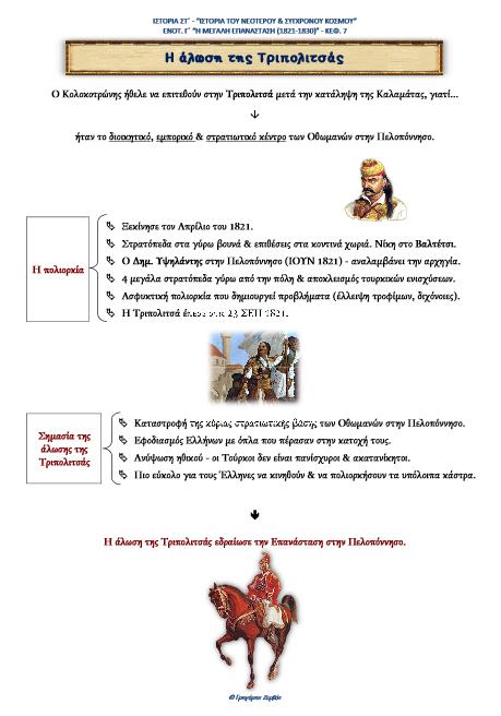 http://eclass31.weebly.com/uploads/8/3/3/4/8334101/c-kef-7-istoria_st.pdf