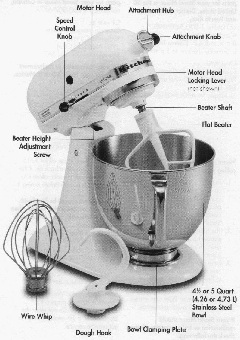 Kitchenaid Mixer Attachment Food Processor Manual