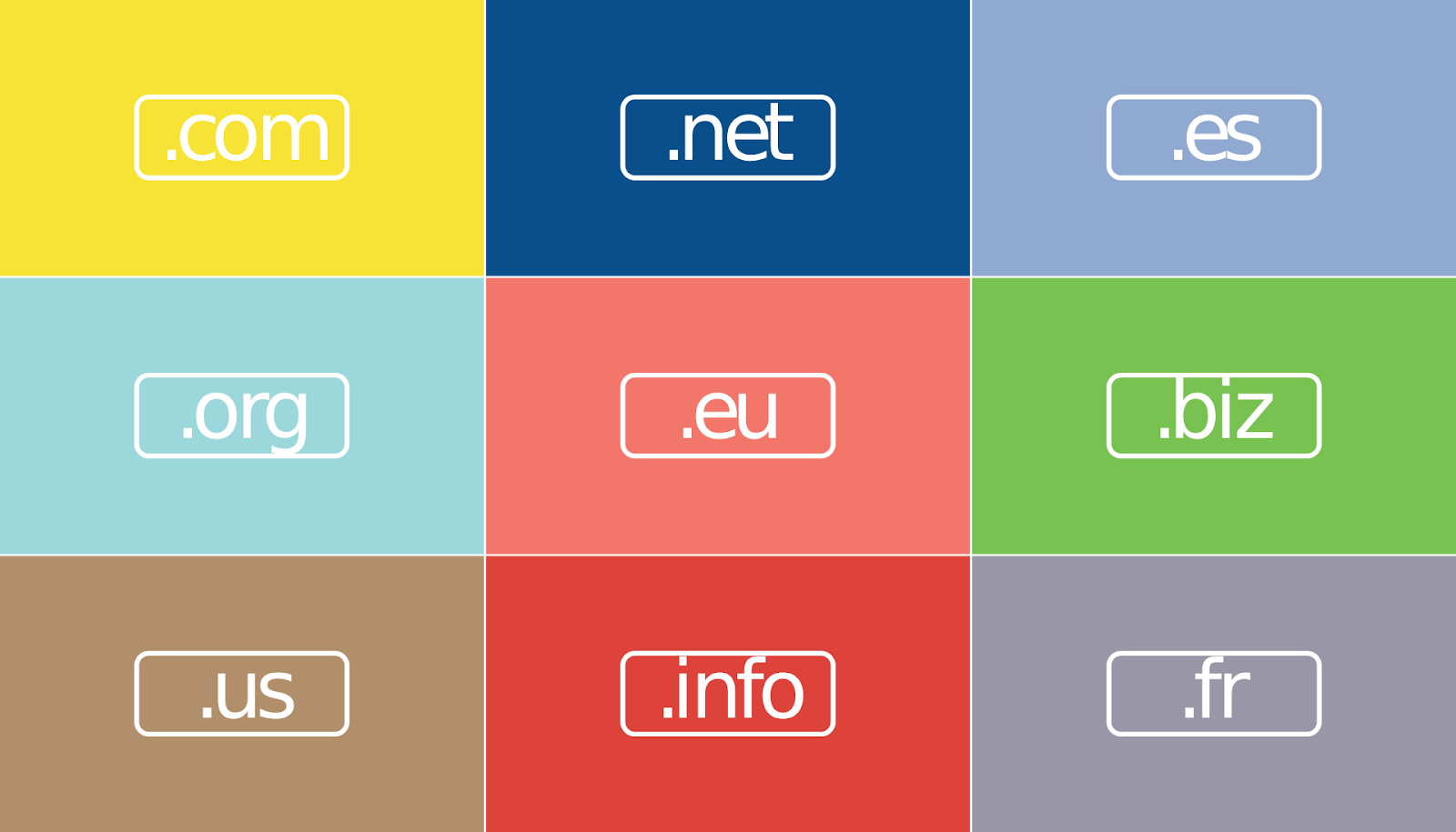 Deconstructing Domain Names