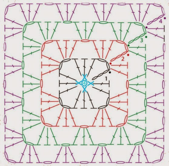 Crochet Granny Square Diagram 1994 Yamaha Banshee Wiring Little Treasures How To Read Charts Saturday January 10 2015
