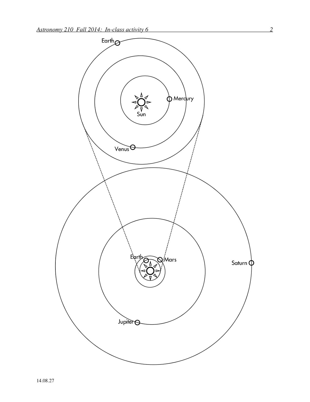 Astronomy Worksheet Inquiry