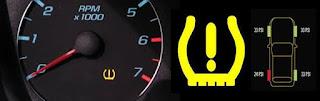 Tire Pressure Monitor System (TPMS), Mendeteksi Tekanan Angin Ban