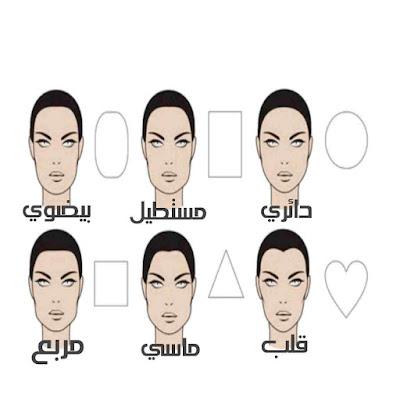 كيف اعرف شكل وجهي ؟