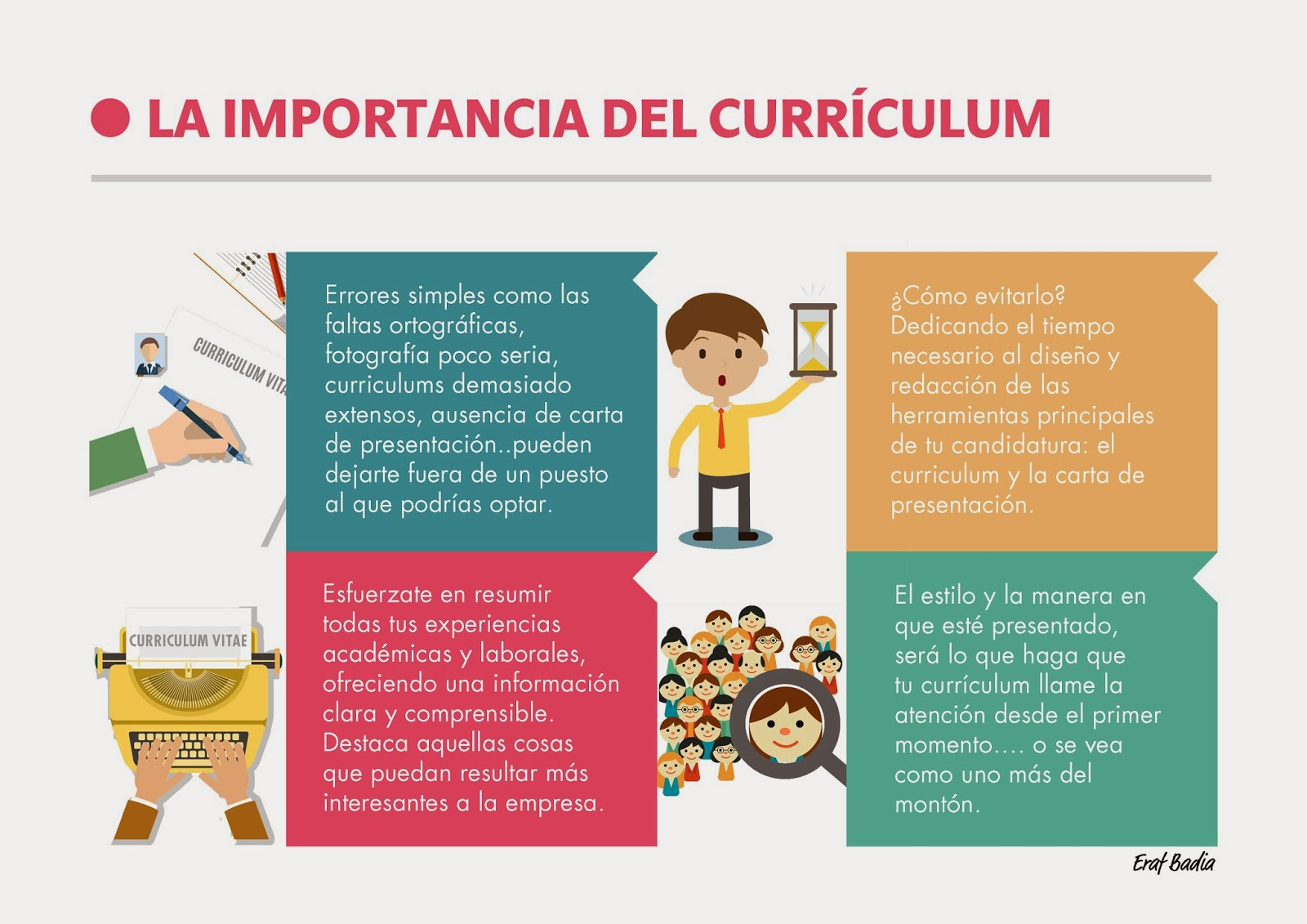 Para Que Te Sirve El Curriculum Vitae Contracts Digitaltreasure Co Bw