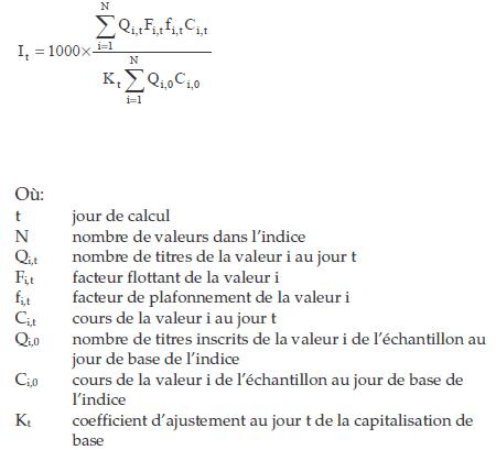 Formule de calcul CAC40