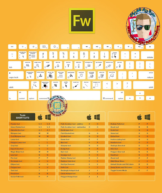 Adobe Fireworks KEYBOARD