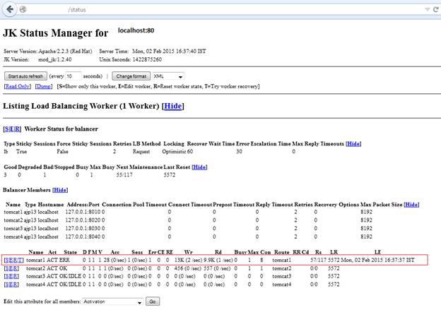 Ganesh Ghube: Configure Tomcat cluster + Load Balancing +