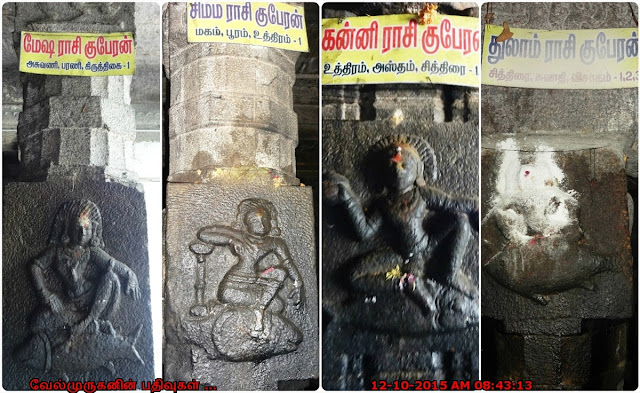 12 Kuberar idols For each Star