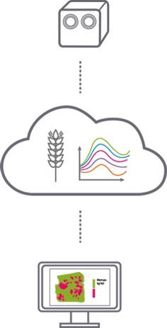 agriculture images