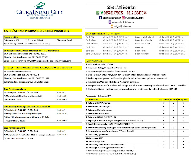 Persyaratan KPR dan Skema Pembayaran Citra Indah City