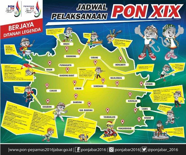 Daftar Tempat Pertandingan PON XIX 2016 Jawa Barat