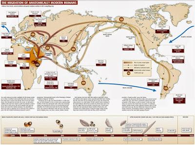 Mapa de la migración y evolución de los humanos modernos