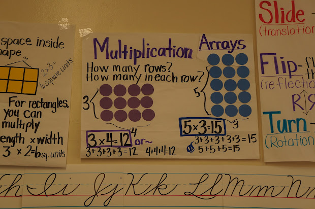 20 Math Arrays Anchor Charts Pictures And Ideas On Meta Networks