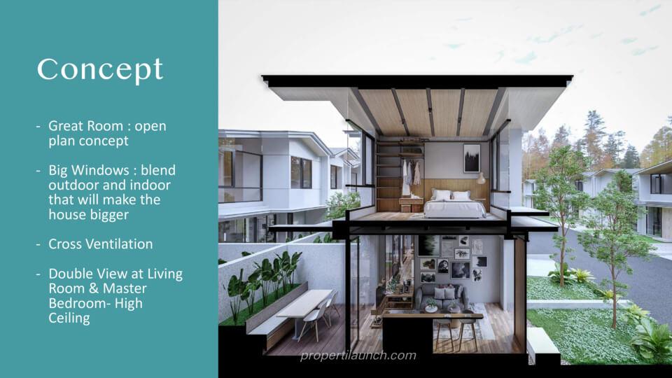 Konsep Rumah Waterfront Estate Lippo Cikarang