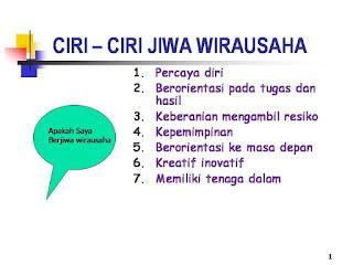 Pengertian Kewirausahaan, Karakteristik Kewirausahaan (Wirausaha), Sikap,Ciri-ciri, dan Jiwa Wirausaha, Tipe-tipe Wirausaha, Perkembangan Wirausaha di Indonesia,dan Peranan Wirausaha dalam Perekonomian Indonesia Beserta Penjelasannya Terlengkap