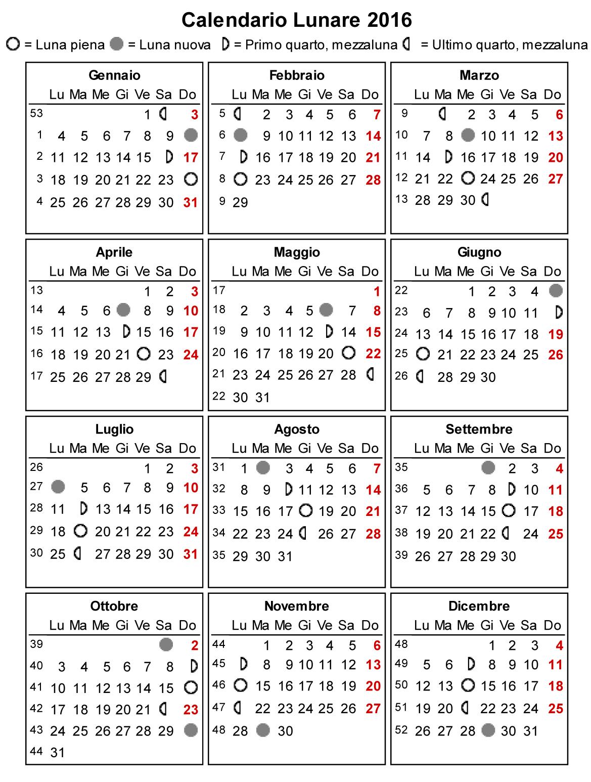 Calendario Luna Piena.Quando Tagliare I Capelli Calendario Lunare
