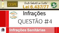 Logo Infrações Anvisa
