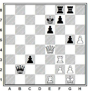 Posición de la partida Nikolic - Buljevic (Yugoslavia, 1981)
