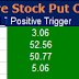 Most active future and option calls ( Pre Market Tips ) for 2 Aug 2016
