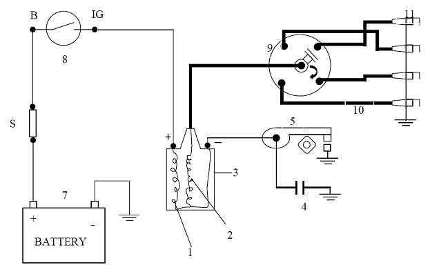 Nama-nama komponen sistem pengapian dan fungsinya