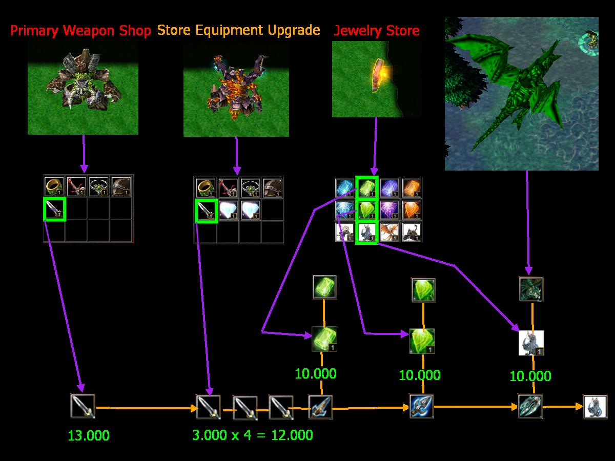 Naruto castle defense versi 5.7 item Azure dragon glaive
